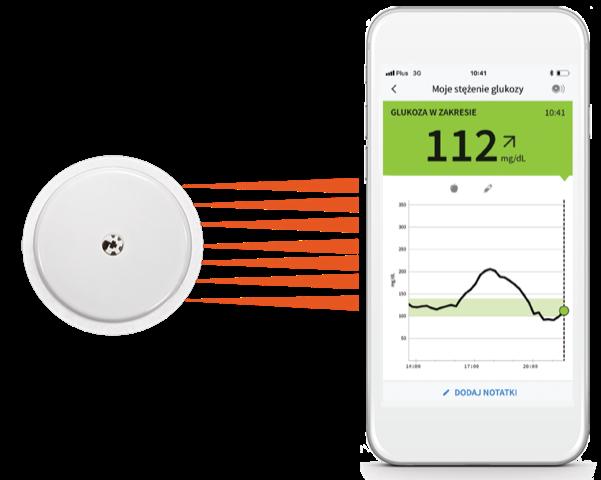 sensor_smartfon_png_PL